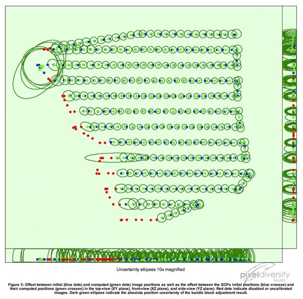 Befliegungsplan für die automatisierten und drohnenbasierten Luftbilder. © Luftpixel.com